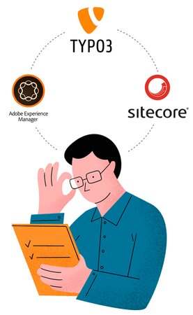 CMS alternatives to AEM (Adobe Experience Manager) & Sitecore