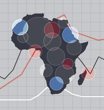 Helping NGO African Bond Markets show financial data