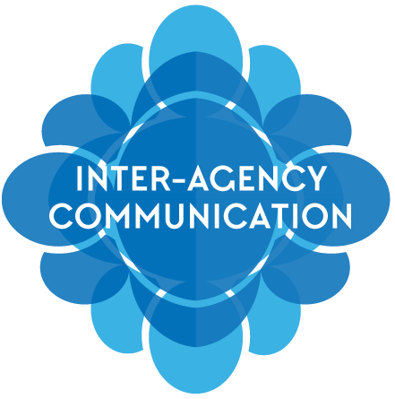 Inter-Agency Communication: How to work with multiple agencies and get the best results